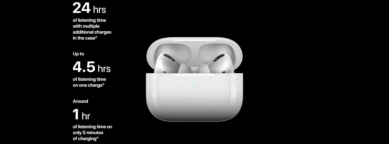 Apple AirPods Pro | 2B Egypt